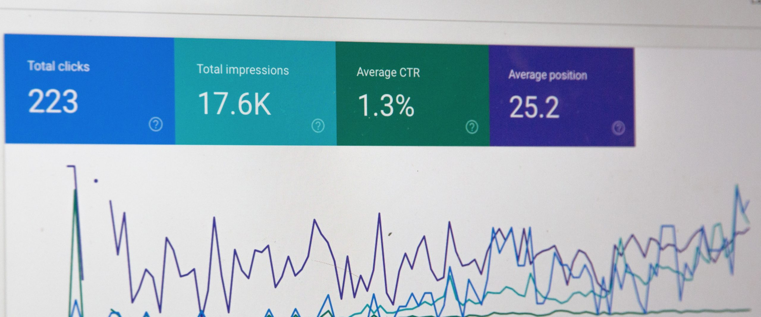 Website Tracking for SEO Liverpool Clients